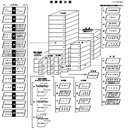 病棟案内図