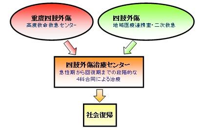 運営のイメージ